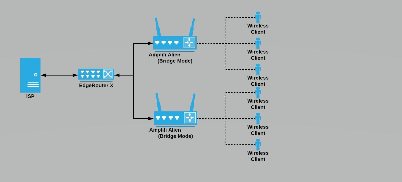 0_1575670122258_network.jpg